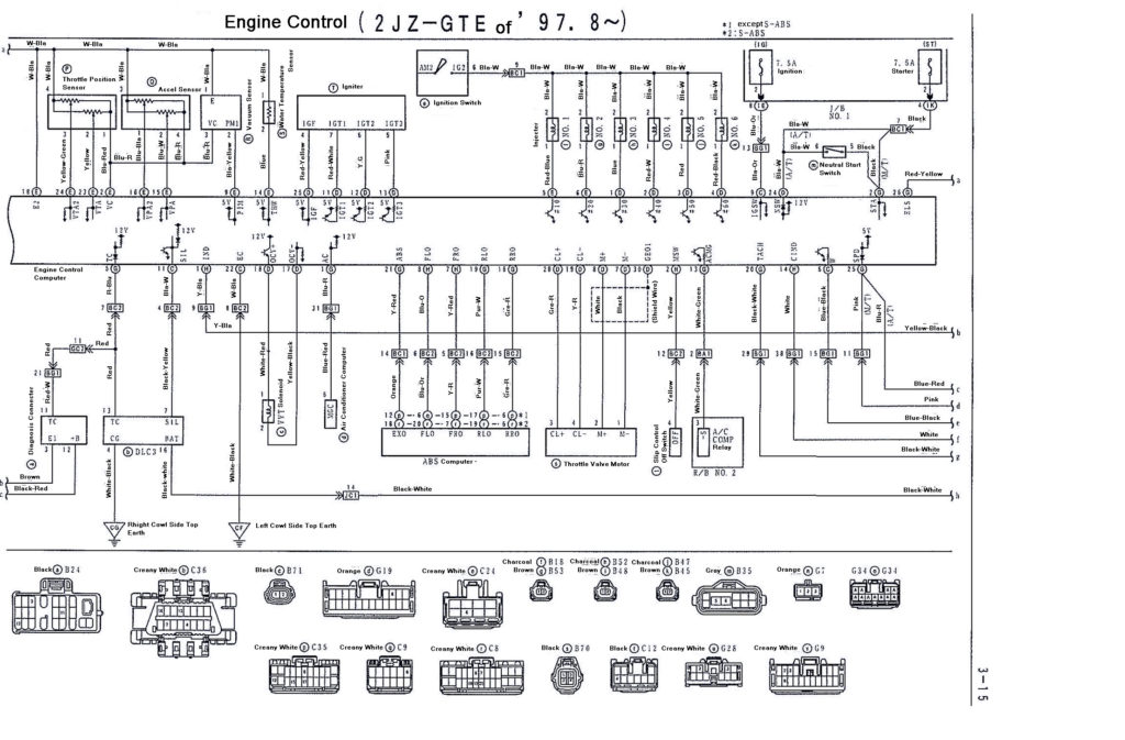 Final X on Electrical Wiring Diagram For 2jz Ge