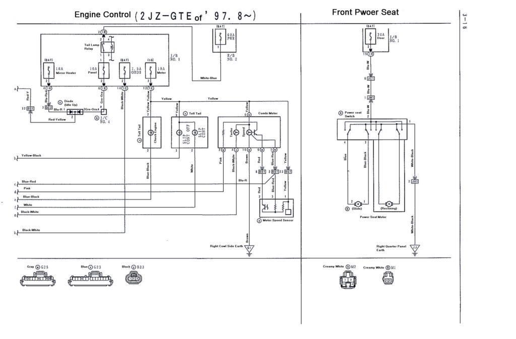 final3.16 1024x673 2jz gte vvti information shoarmateam 2jzgte wiring diagram at mifinder.co
