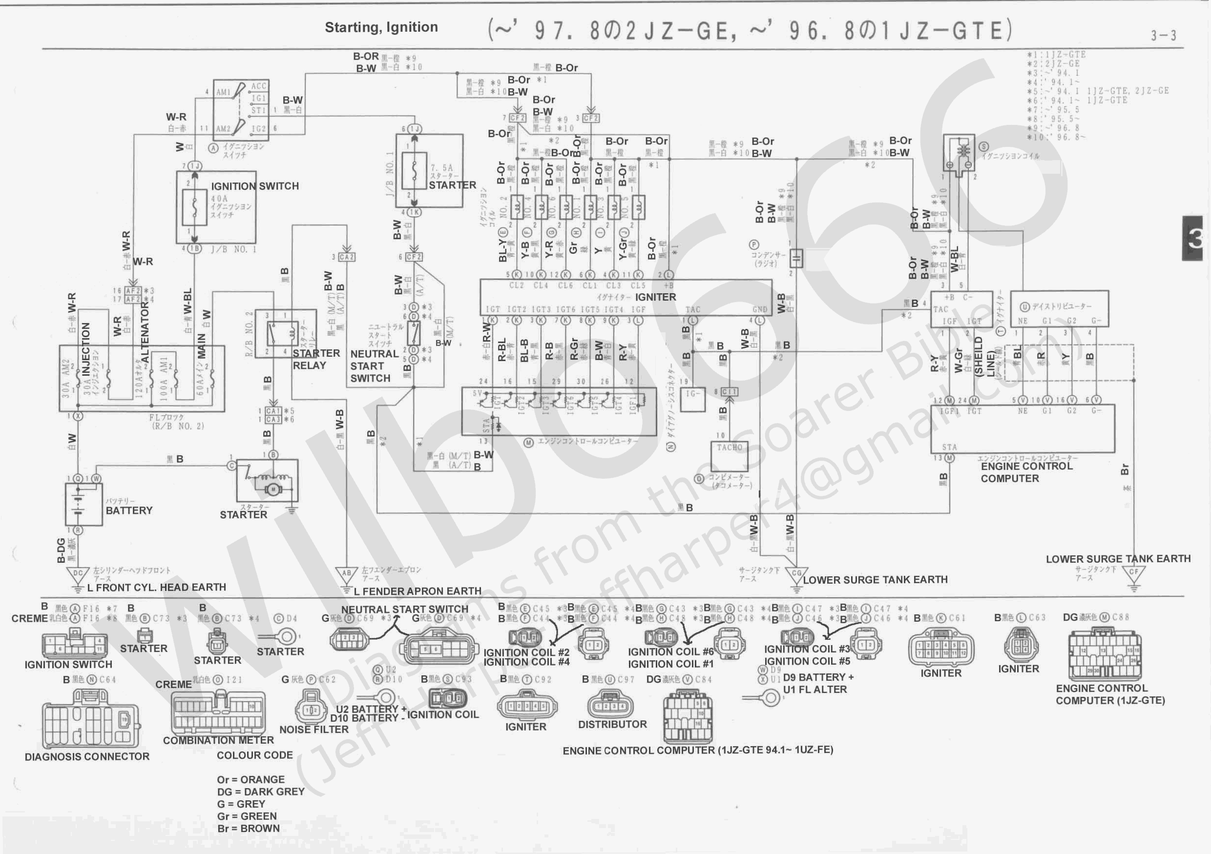 wilbo666 licensed for non commercial use only mirror 1jz gte rh shoarmateam nl Toyota Wiring Harness Diagram Toyota Electrical Wiring Diagram